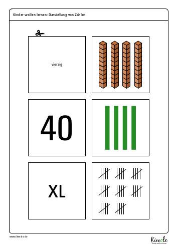 Darstellung von Zahlen - Zahl 40