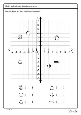 """Arbeitsblatt """"Punkte aus einem Koordinatensystem ablesen"""""""