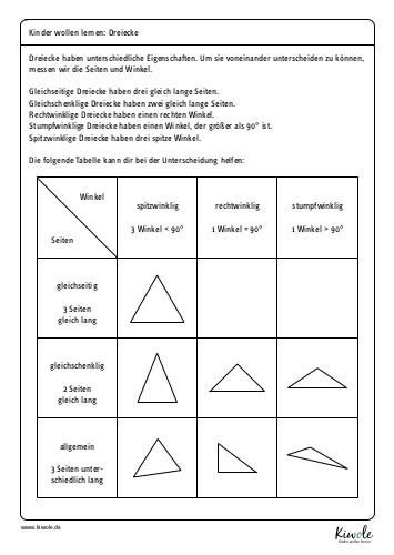 Arbeitsblatt Dreiecksarten in einer Tabelle