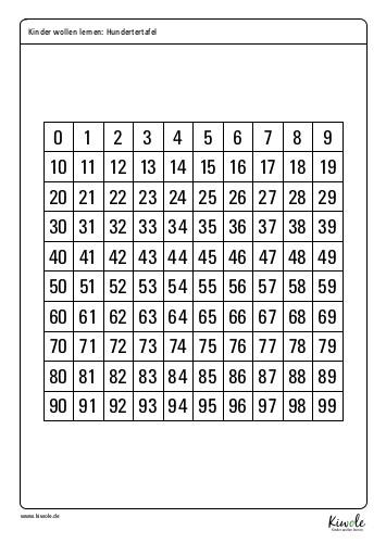 Alternative Hundertertafel mit den Zahlen von 0 bis 99